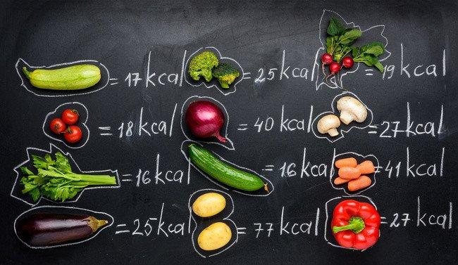 kalorileri takip et kilo verme yollarını öğren