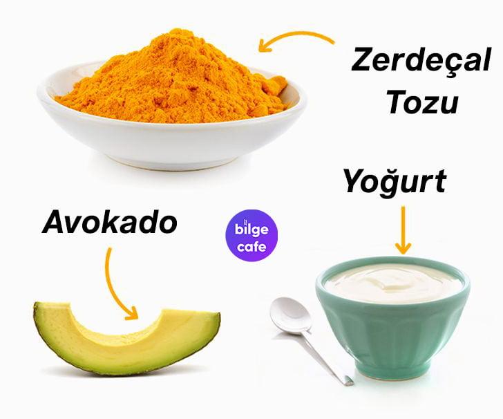 zerdecal avokado yogurt